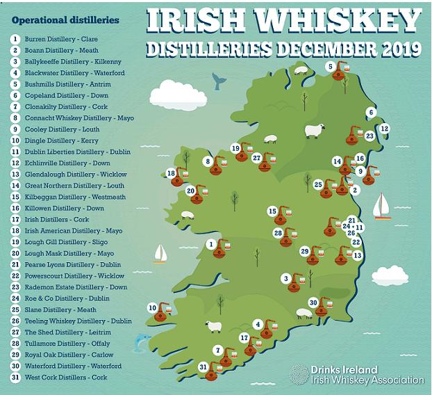 irish-whiskey-distilleries