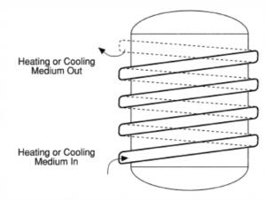 limpet-coil-temperature-control